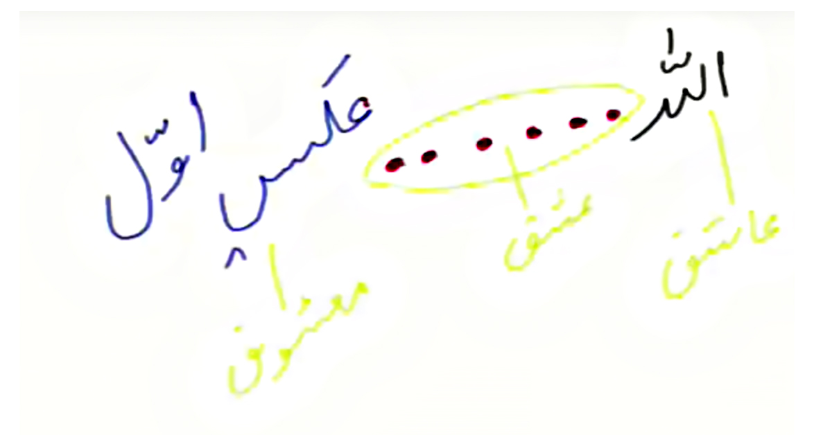 sayeedi-sketch-02