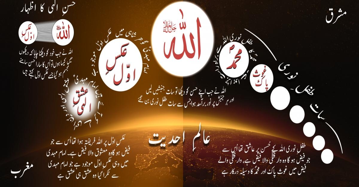 aaraish-jamal-e-ilahhi